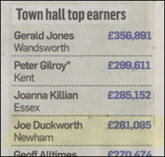 Joe Duckworth: No.4 in Sunday Times 'Town Hall Top Earners'